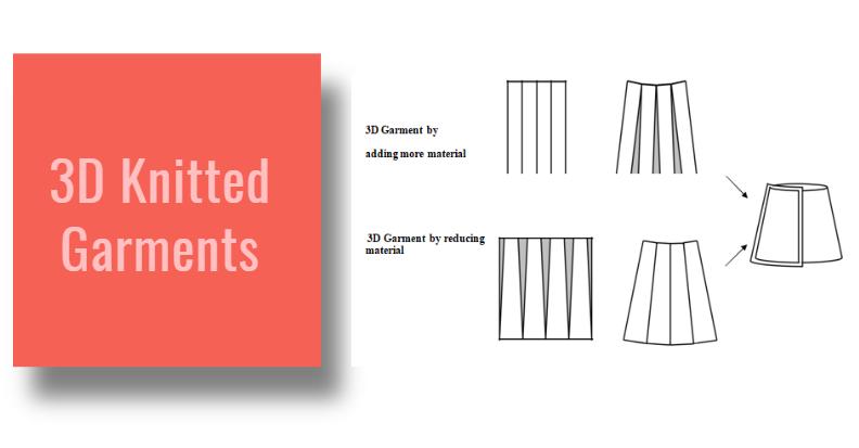 3D Knitted Garment